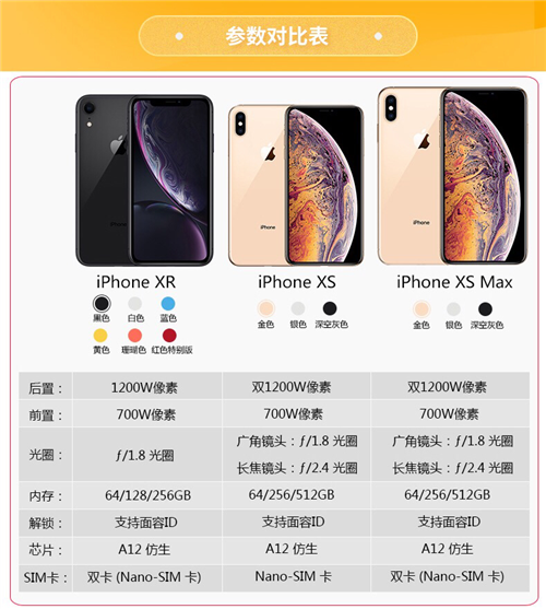 Apple/苹果iPhone x  xs  xsmax苹果X手机 国行全网通4G转让