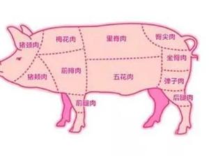 买猪肉时,识货的专挑这6个部位,老板一看就知是内行