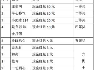 【获奖名单公布】博兴在线父亲节闹闹话题中奖名单