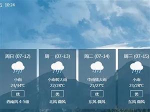 未��滋�,咸�����有��降雨��?