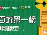 """恭喜陇南视线第五次荣登网易新闻I网易号""""百城第一榜"""""""