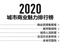 「风哥资讯」2020城市排名出炉,快看陇南是几线城市?