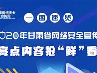 """2020年甘肃省网络安全宣传周,亮点内容抢""""鲜""""看"""