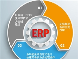 erp管理公司erp系统是干什么用的