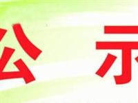 青州幸福家园南区项目建设用地规划许可证公示!