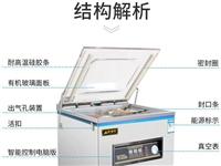 二手真空机,基本**的,因个人原因现在不用了还有锯骨机洗衣机床喜子桌TCL空调都是9成新,东西在黔江...